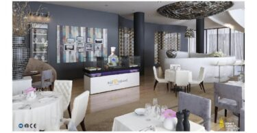 The Buffet, An Added Value Element In Hotels In The COVID Era